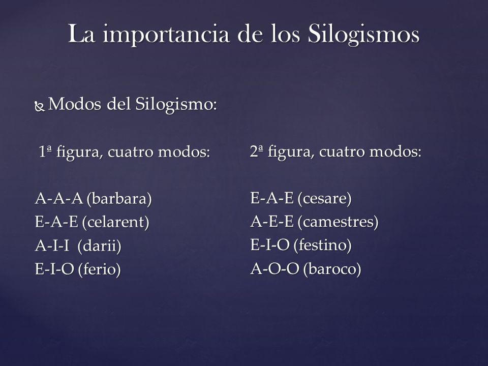 La importancia de los Silogismos Modos del Silogismo: Modos del Silogismo: 1ª figura, cuatro modos: 1ª figura, cuatro modos: A-A-A (barbara) E-A-E (celarent) A-I-I (darii) E-I-O (ferio) 2ª figura, cuatro modos: E-A-E (cesare) A-E-E (camestres) E-I-O (festino) A-O-O (baroco)
