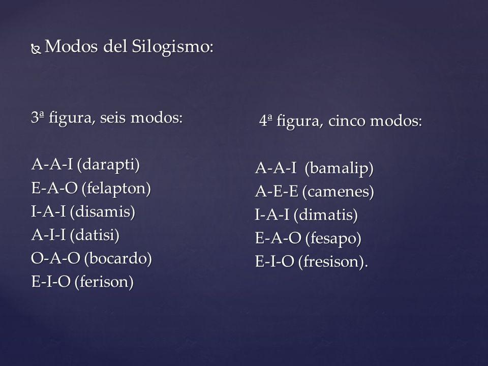 Modos del Silogismo: Modos del Silogismo: 3ª figura, seis modos: A-A-I (darapti) E-A-O (felapton) I-A-I (disamis) A-I-I (datisi) O-A-O (bocardo) E-I-O (ferison) 4ª figura, cinco modos: 4ª figura, cinco modos: A-A-I (bamalip) A-E-E (camenes) I-A-I (dimatis) E-A-O (fesapo) E-I-O (fresison).