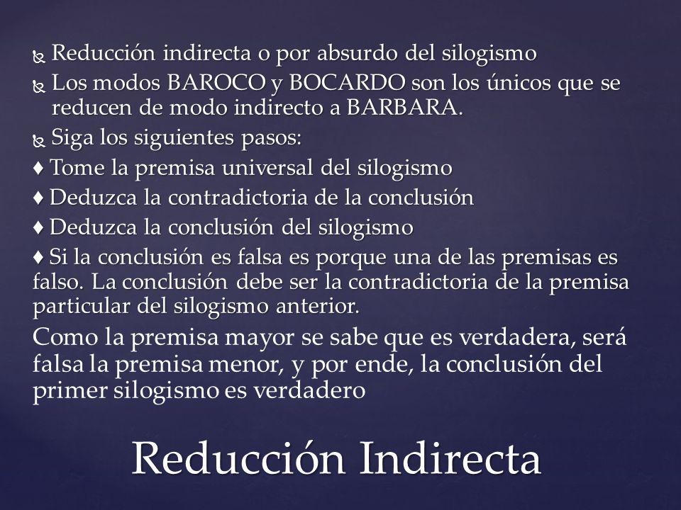 Reducción indirecta o por absurdo del silogismo Reducción indirecta o por absurdo del silogismo Los modos BAROCO y BOCARDO son los únicos que se reducen de modo indirecto a BARBARA.