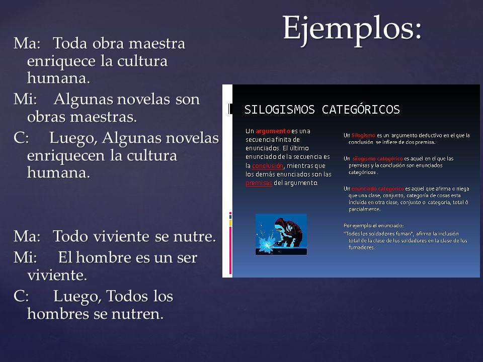 Ejemplos: Ma: Toda obra maestra enriquece la cultura humana. Mi: Algunas novelas son obras maestras. C: Luego, Algunas novelas enriquecen la cultura h