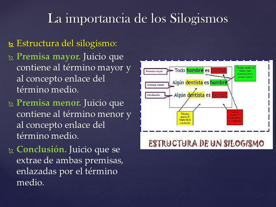 La importancia de los Silogismos Estructura del silogismo: Estructura del silogismo: Premisa mayor. Juicio que contiene al término mayor y al concepto