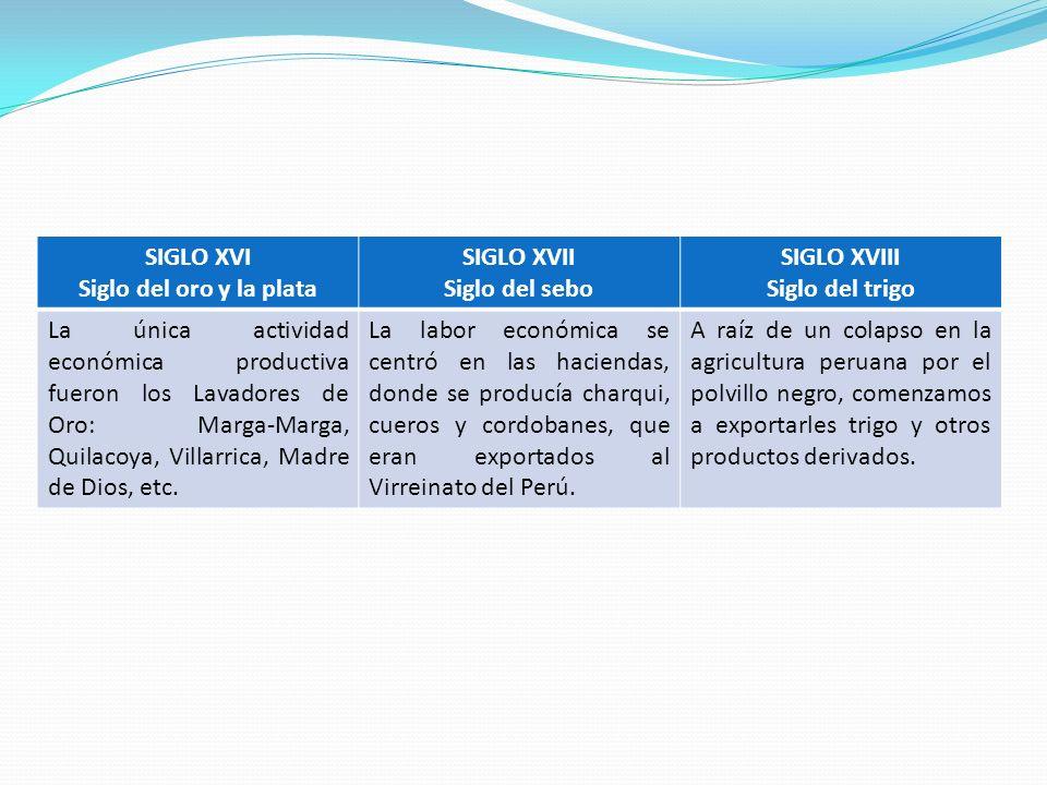 SIGLO XVI Siglo del oro y la plata SIGLO XVII Siglo del sebo SIGLO XVIII Siglo del trigo La única actividad económica productiva fueron los Lavadores
