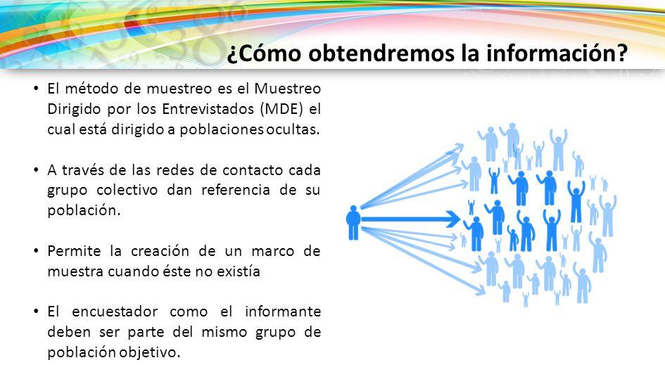 El método de muestreo es el Muestreo Dirigido por los Entrevistados (MDE) el cual está dirigido a poblaciones ocultas. A través de las redes de contac