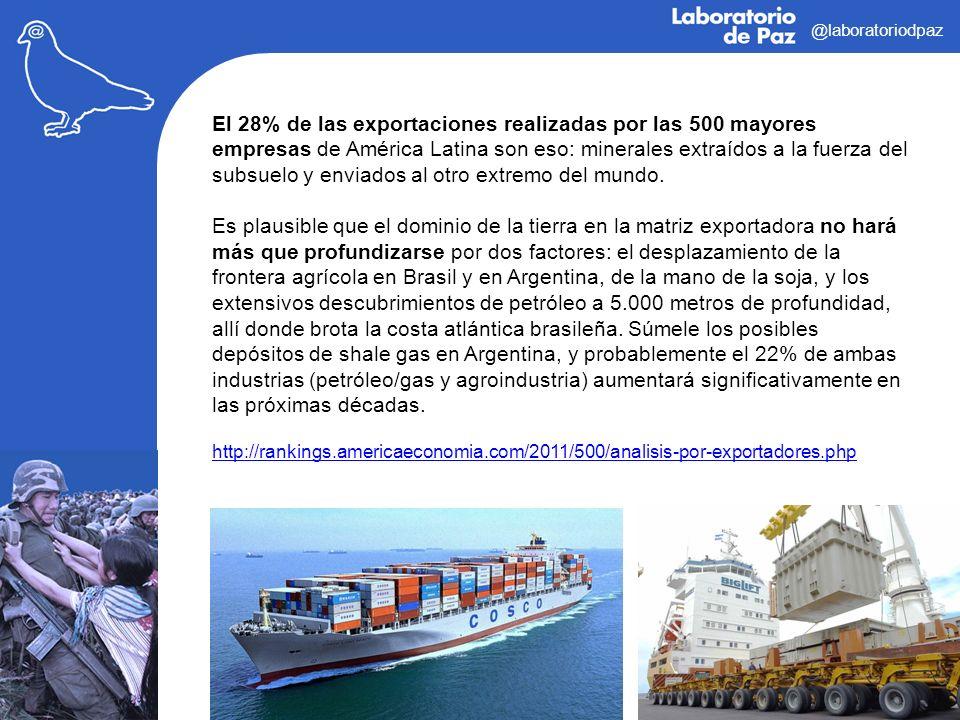 @laboratoriodpaz El 28% de las exportaciones realizadas por las 500 mayores empresas de América Latina son eso: minerales extraídos a la fuerza del su