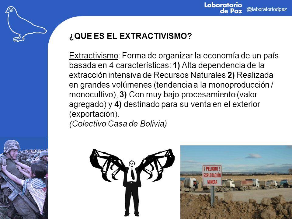 @laboratoriodpaz ¿QUE ES EL EXTRACTIVISMO? Extractivismo: Forma de organizar la economía de un país basada en 4 características: 1) Alta dependencia d