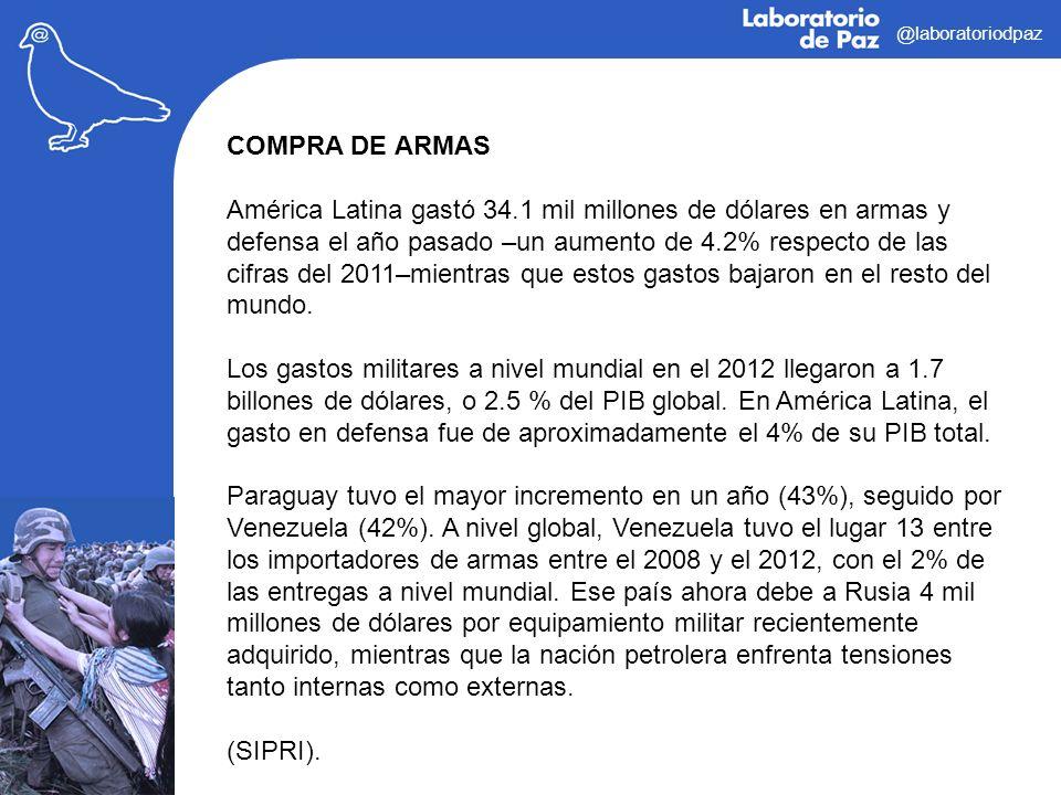 @laboratoriodpaz COMPRA DE ARMAS América Latina gastó 34.1 mil millones de dólares en armas y defensa el año pasado –un aumento de 4.2% respecto de la