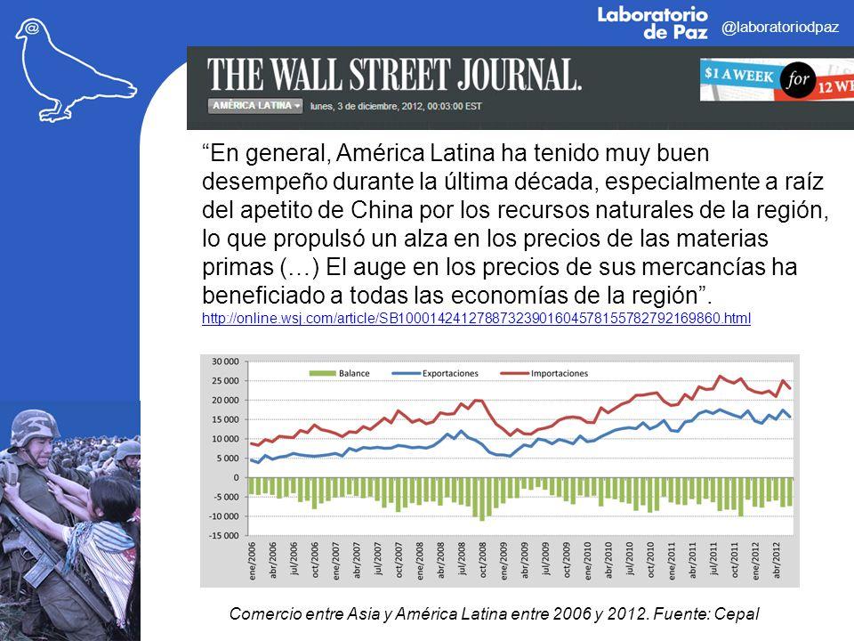 @laboratoriodpaz En general, América Latina ha tenido muy buen desempeño durante la última década, especialmente a raíz del apetito de China por los r