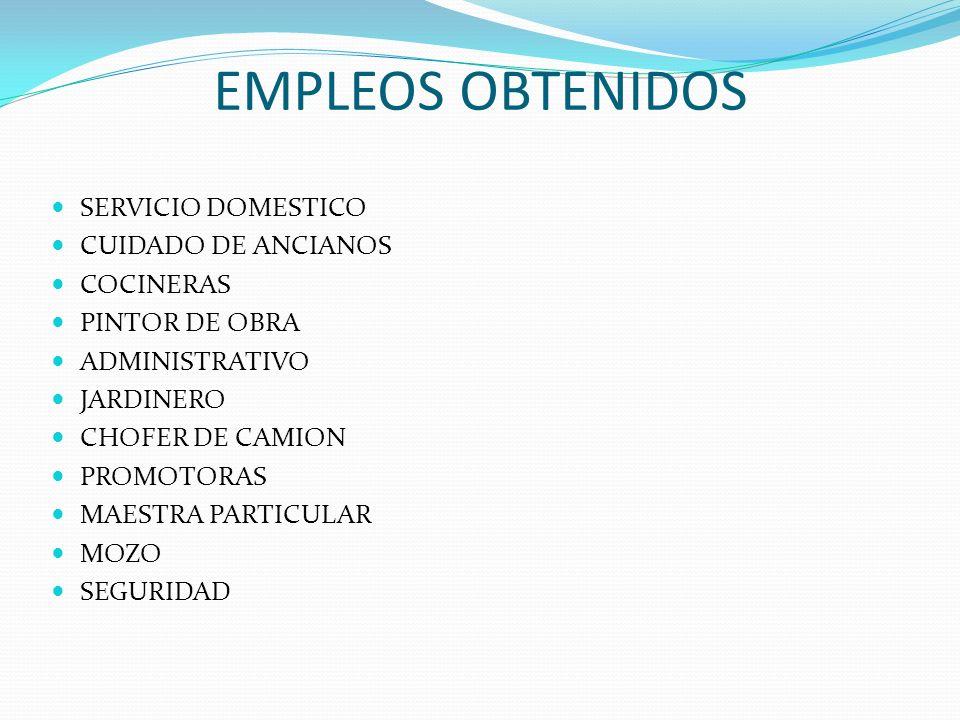 EMPLEOS OBTENIDOS SERVICIO DOMESTICO CUIDADO DE ANCIANOS COCINERAS PINTOR DE OBRA ADMINISTRATIVO JARDINERO CHOFER DE CAMION PROMOTORAS MAESTRA PARTICULAR MOZO SEGURIDAD