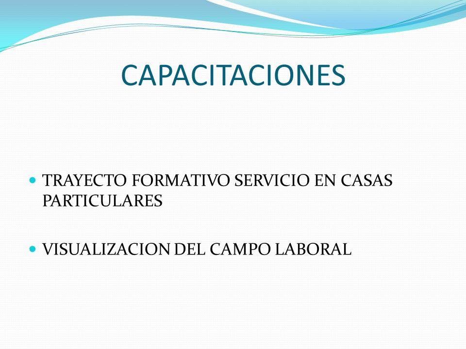 CAPACITACIONES TRAYECTO FORMATIVO SERVICIO EN CASAS PARTICULARES VISUALIZACION DEL CAMPO LABORAL