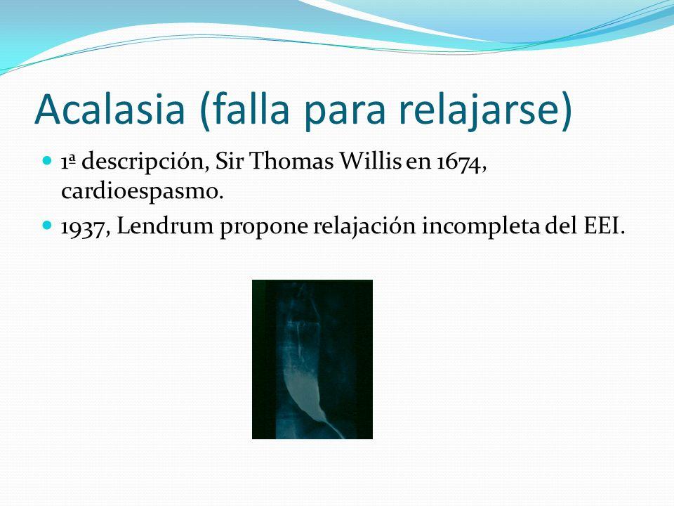 Acalasia (falla para relajarse) 1ª descripción, Sir Thomas Willis en 1674, cardioespasmo. 1937, Lendrum propone relajación incompleta del EEI.