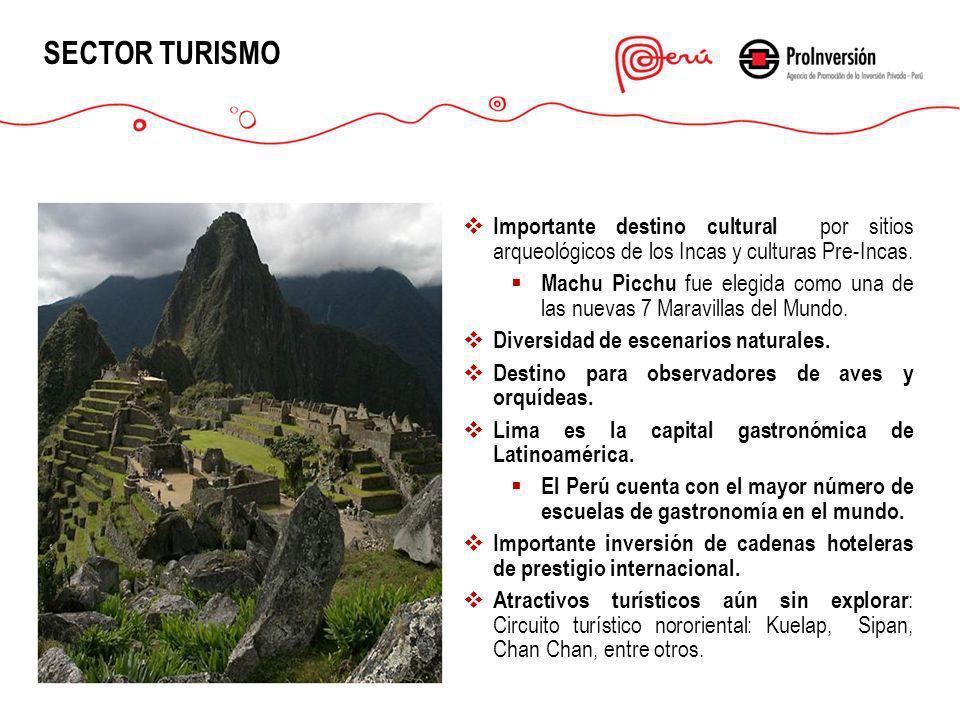 Importante destino cultural por sitios arqueológicos de los Incas y culturas Pre-Incas. Machu Picchu fue elegida como una de las nuevas 7 Maravillas d