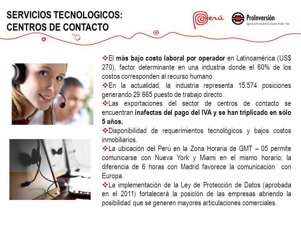 SERVICIOS TECNOLOGICOS: CENTROS DE CONTACTO El más bajo costo laboral por operador en Latinoamérica (US$ 270), factor determinante en una industria do