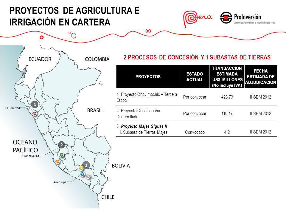 PROYECTOS DE AGRICULTURA E IRRIGACIÓN EN CARTERA 2 PROCESOS DE CONCESIÓN Y 1 SUBASTAS DE TIERRAS PROYECTOS ESTADO ACTUAL TRANSACCIÓN ESTIMADA US$ MILL