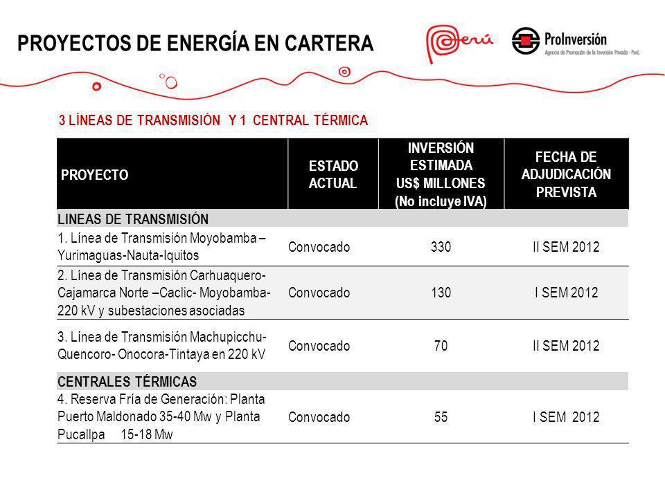 PROYECTOS DE ENERGÍA EN CARTERA 3 LÍNEAS DE TRANSMISIÓN Y 1 CENTRAL TÉRMICA PROYECTO ESTADO ACTUAL INVERSIÓN ESTIMADA US$ MILLONES (No incluye IVA) FE