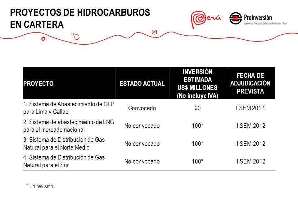 PROYECTOS DE HIDROCARBUROS EN CARTERA PROYECTOESTADO ACTUAL INVERSIÓN ESTIMADA US$ MILLONES (No incluye IVA) FECHA DE ADJUDICACIÓN PREVISTA 1. Sistema