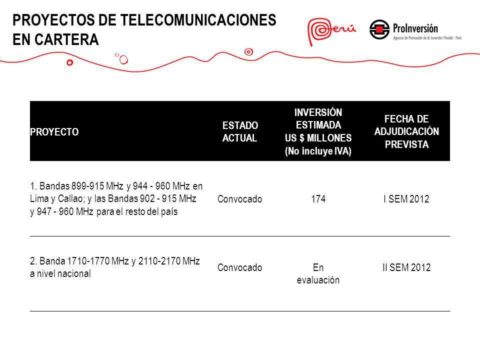 PROYECTO ESTADO ACTUAL INVERSIÓN ESTIMADA US $ MILLONES (No incluye IVA) FECHA DE ADJUDICACIÓN PREVISTA 1. Bandas 899-915 MHz y 944 - 960 MHz en Lima