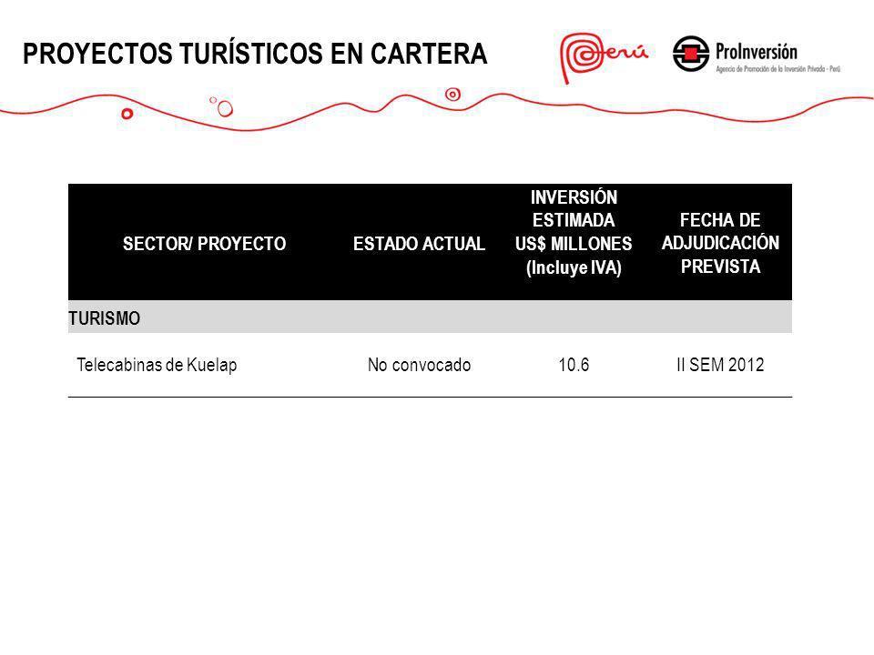 PROYECTOS TURÍSTICOS EN CARTERA SECTOR/ PROYECTOESTADO ACTUAL INVERSIÓN ESTIMADA US$ MILLONES (Incluye IVA) FECHA DE ADJUDICACIÓN PREVISTA TURISMO Tel