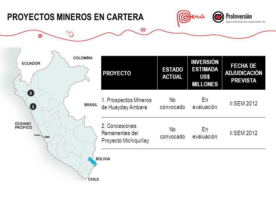 1 2 PROYECTOS MINEROS EN CARTERA PROYECTO ESTADO ACTUAL INVERSIÓN ESTIMADA US$ MILLONES FECHA DE ADJUDICACIÓN PREVISTA 1. Prospectos Mineros de Huayda