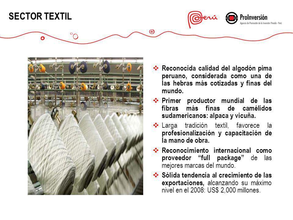 SECTOR TEXTIL Reconocida calidad del algodón pima peruano, considerada como una de las hebras más cotizadas y finas del mundo. Primer productor mundia