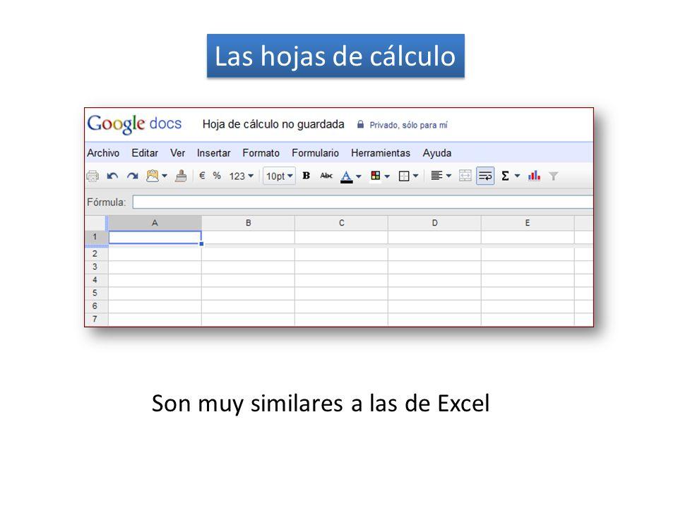 Las hojas de cálculo Son muy similares a las de Excel