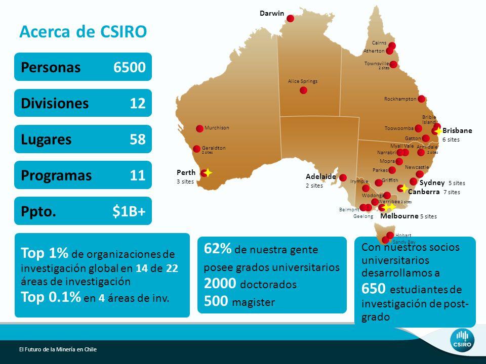 El Futuro de la Minería en Chile 62% de nuestra gente posee grados universitarios 2000 doctorados 500 magister Con nuestros socios universitarios desarrollamos a 650 estudiantes de investigación de post- grado Top 1% de organizaciones de investigación global en 14 de 22 áreas de investigación Top 0.1% en 4 áreas de inv.
