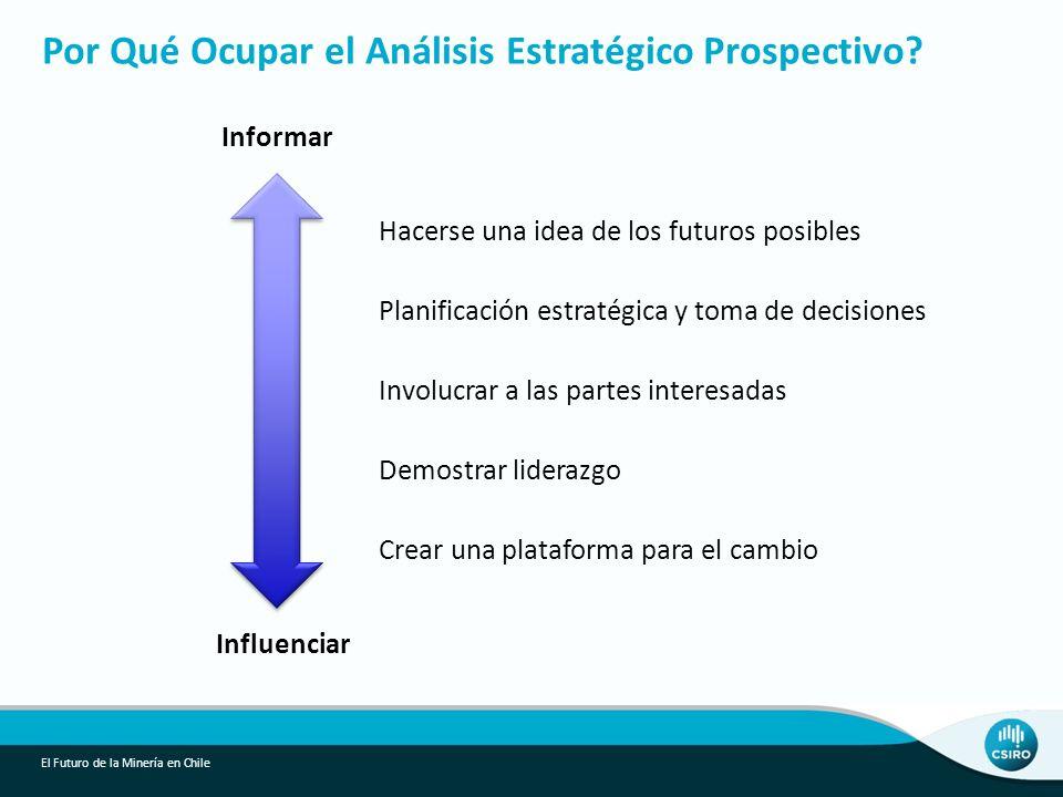 Por Qué Ocupar el Análisis Estratégico Prospectivo.