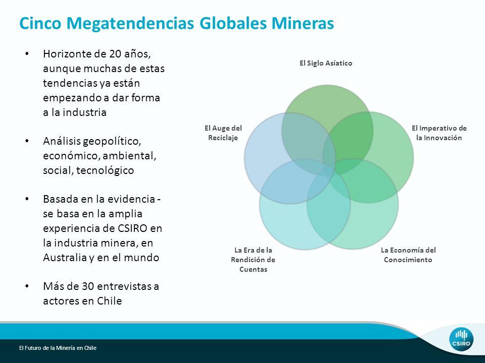 Cinco Megatendencias Globales Mineras El Futuro de la Minería en Chile El Imperativo de la Innovación El Siglo Asíatico La Era de la Rendición de Cuentas El Auge del Reciclaje La Economía del Conocimiento Horizonte de 20 años, aunque muchas de estas tendencias ya están empezando a dar forma a la industria Análisis geopolítico, económico, ambiental, social, tecnológico Basada en la evidencia - se basa en la amplia experiencia de CSIRO en la industria minera, en Australia y en el mundo Más de 30 entrevistas a actores en Chile
