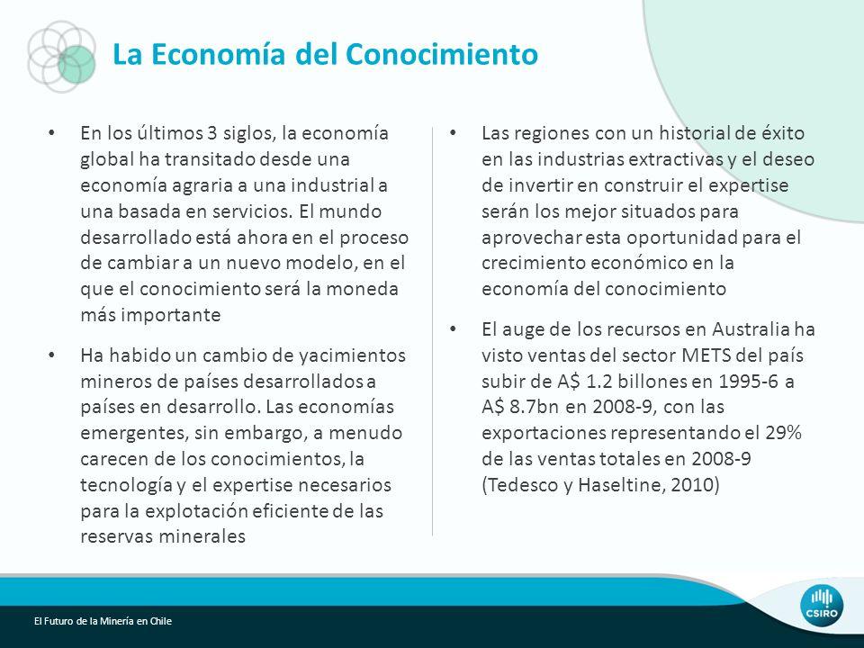 La Economía del Conocimiento En los últimos 3 siglos, la economía global ha transitado desde una economía agraria a una industrial a una basada en servicios.