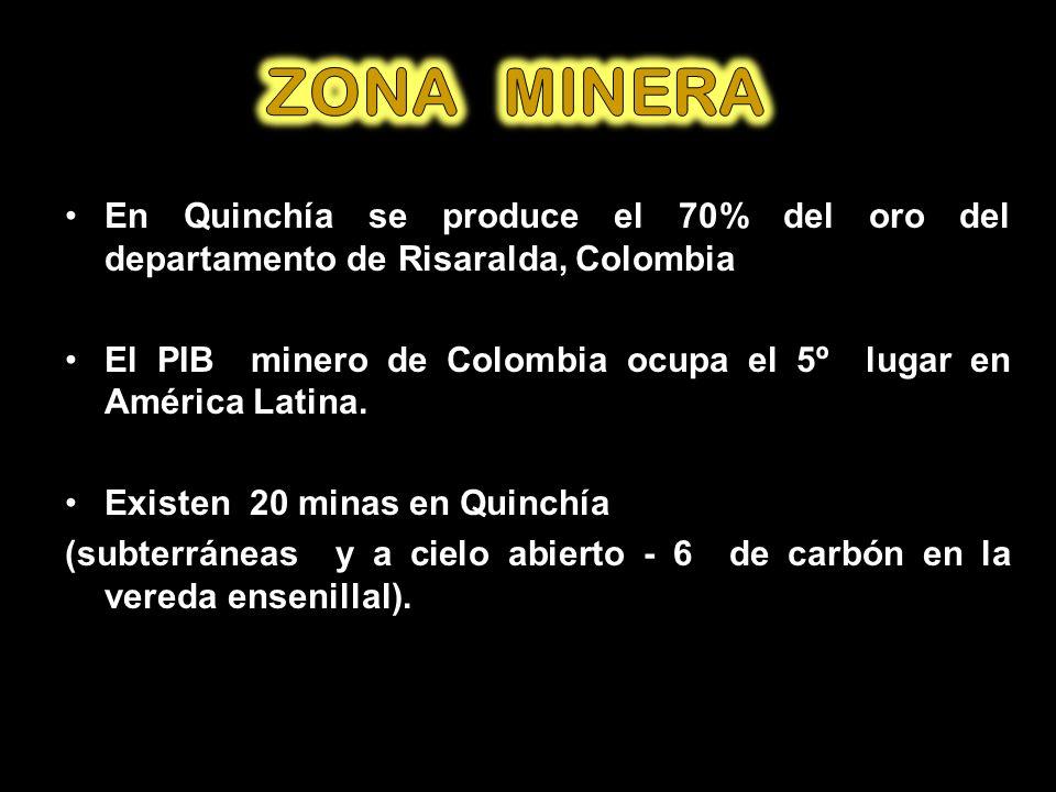 En Quinchía se produce el 70% del oro del departamento de Risaralda, Colombia El PIB minero de Colombia ocupa el 5º lugar en América Latina. Existen 2