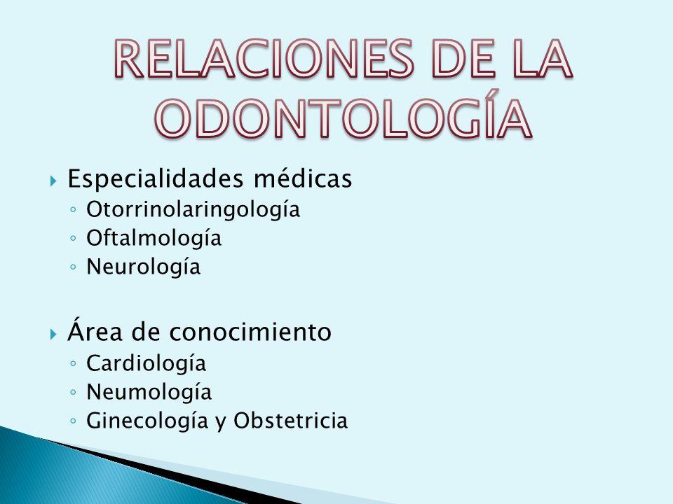 Para el ejercicio de la Odontología se necesita una INTERRELACIÓN de todas las disciplinas.
