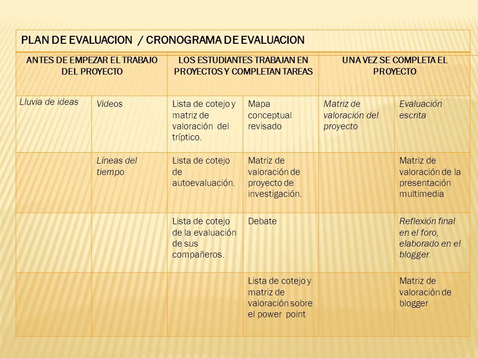 PLAN DE EVALUACION / CRONOGRAMA DE EVALUACION ANTES DE EMPEZAR EL TRABAJO DEL PROYECTO LOS ESTUDIANTES TRABAJAN EN PROYECTOS Y COMPLETAN TAREAS UNA VE