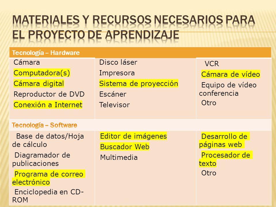 Tecnología – Hardware Cámara Computadora(s) Cámara digital Reproductor de DVD Conexión a Internet Disco láser Impresora Sistema de proyección Escáner