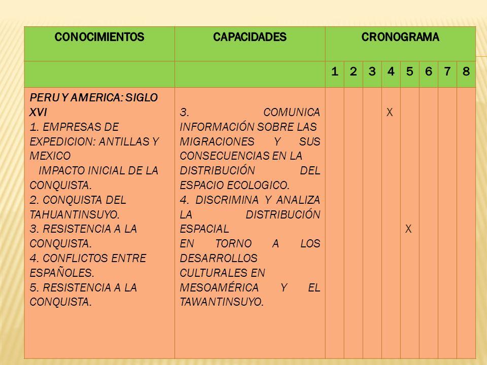 6.CONFLICTO ENTRE ESPAÑOLES. 7. EVANGELIZACION 5.