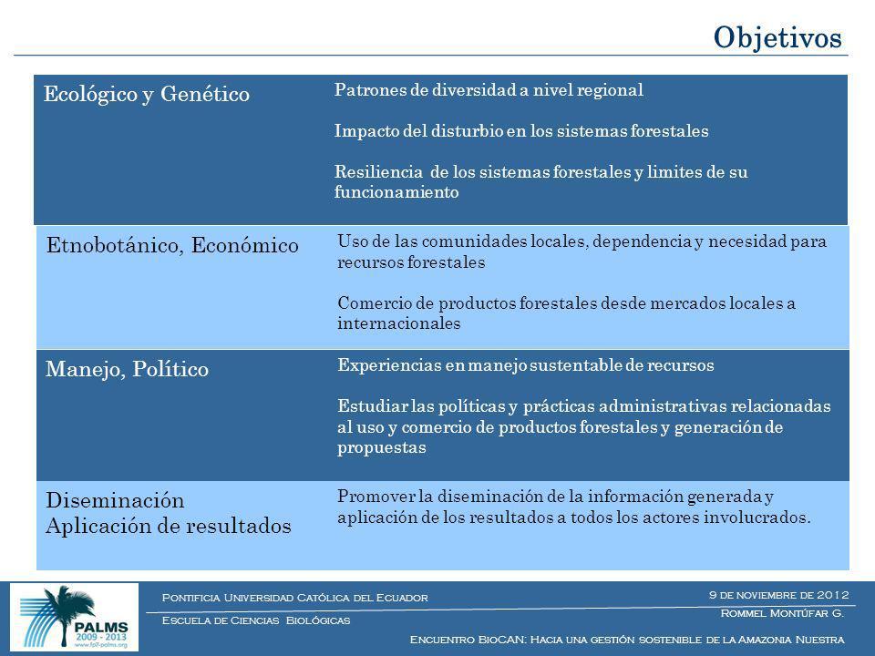 Objetivos Ecológico y Genético Patrones de diversidad a nivel regional Impacto del disturbio en los sistemas forestales Resiliencia de los sistemas fo