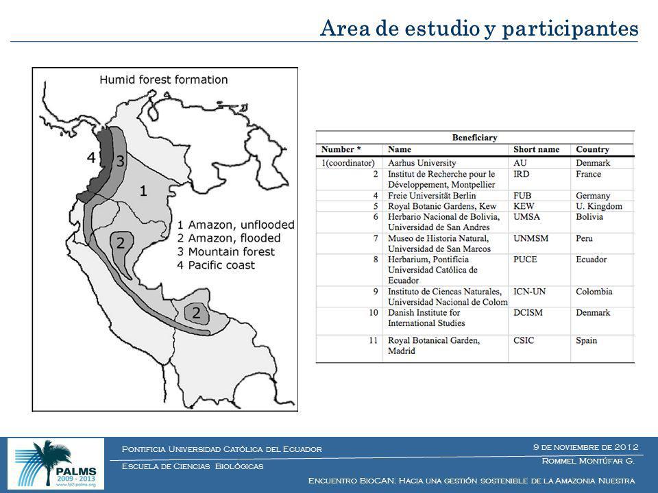 Area de estudio y participantes Rommel Montúfar G. Encuentro BioCAN: Hacia una gestión sostenible de la Amazonia Nuestra Escuela de Ciencias Biológica