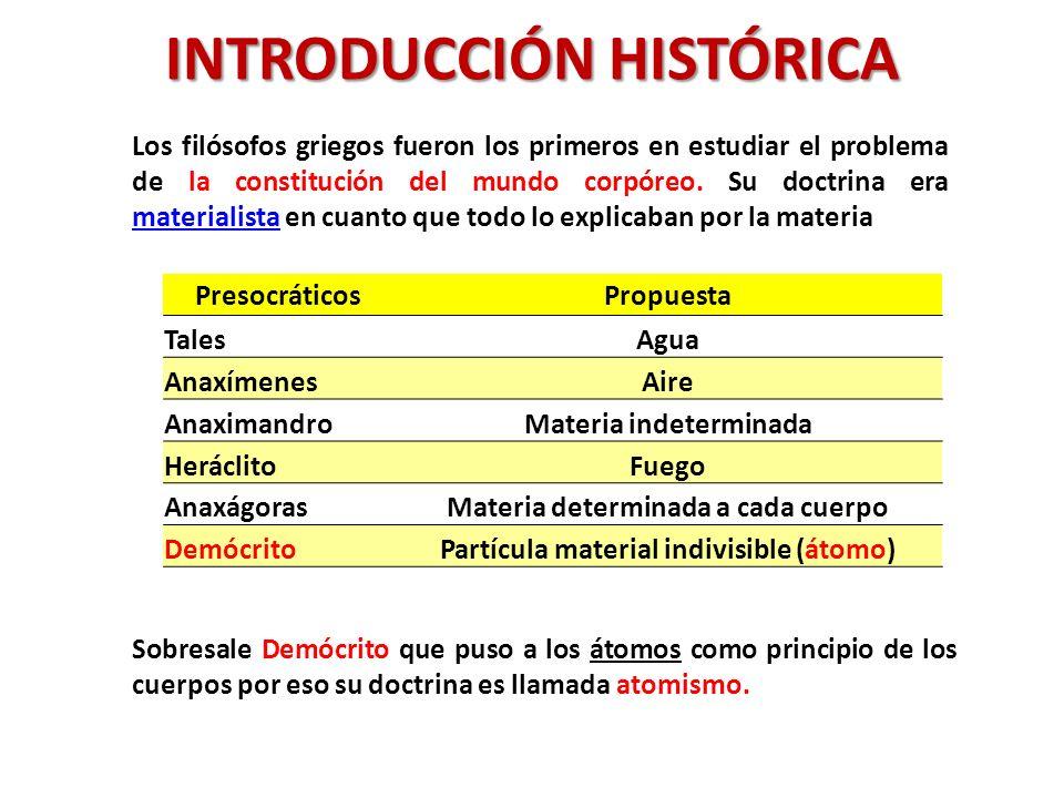 INTRODUCCIÓN HISTÓRICA PresocráticosPropuesta TalesAgua AnaxímenesAire AnaximandroMateria indeterminada HeráclitoFuego AnaxágorasMateria determinada a