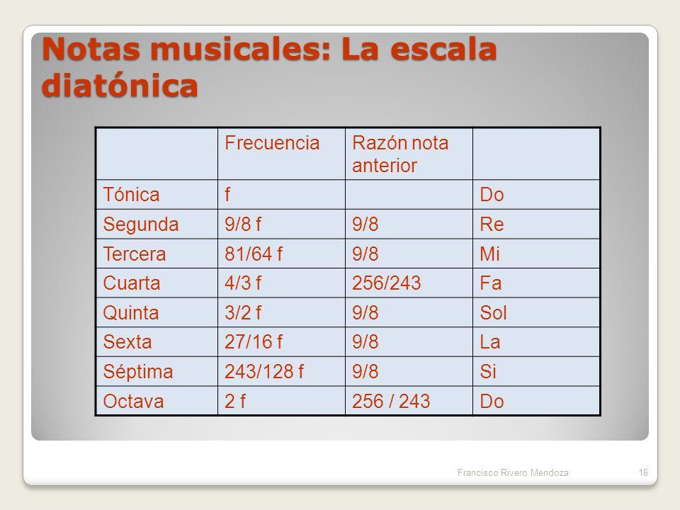 Quatrivium La música y la matemática han estado relacionada durante siglos.
