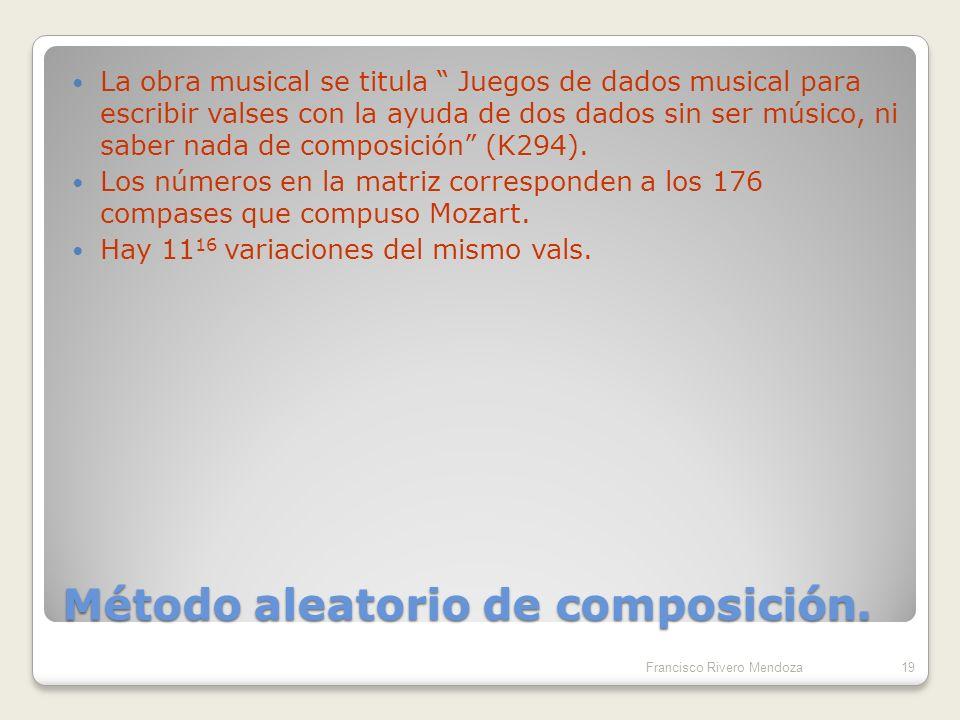 La música y el caos Algunos músicos compusieron obras a partir de reglas y conceptos matemáticos, como por ejemplo, las simetrías, los patrones de repetición, las sucesiones,….etc..