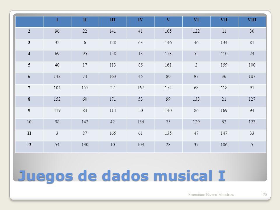 Método aleatorio de composición. La obra musical se titula Juegos de dados musical para escribir valses con la ayuda de dos dados sin ser músico, ni s