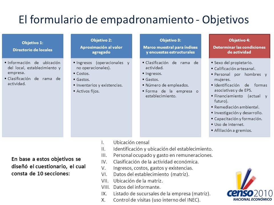 El formulario de empadronamiento - Objetivos Objetivo 1: Directorio de locales Información de ubicación del local, establecimiento y empresa. Clasific