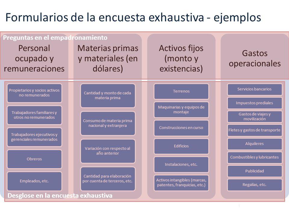 Personal ocupado y remuneraciones Propietarios y socios activos no remunerados Trabajadores familiares y otros no remunerados Trabajadores ejecutivos