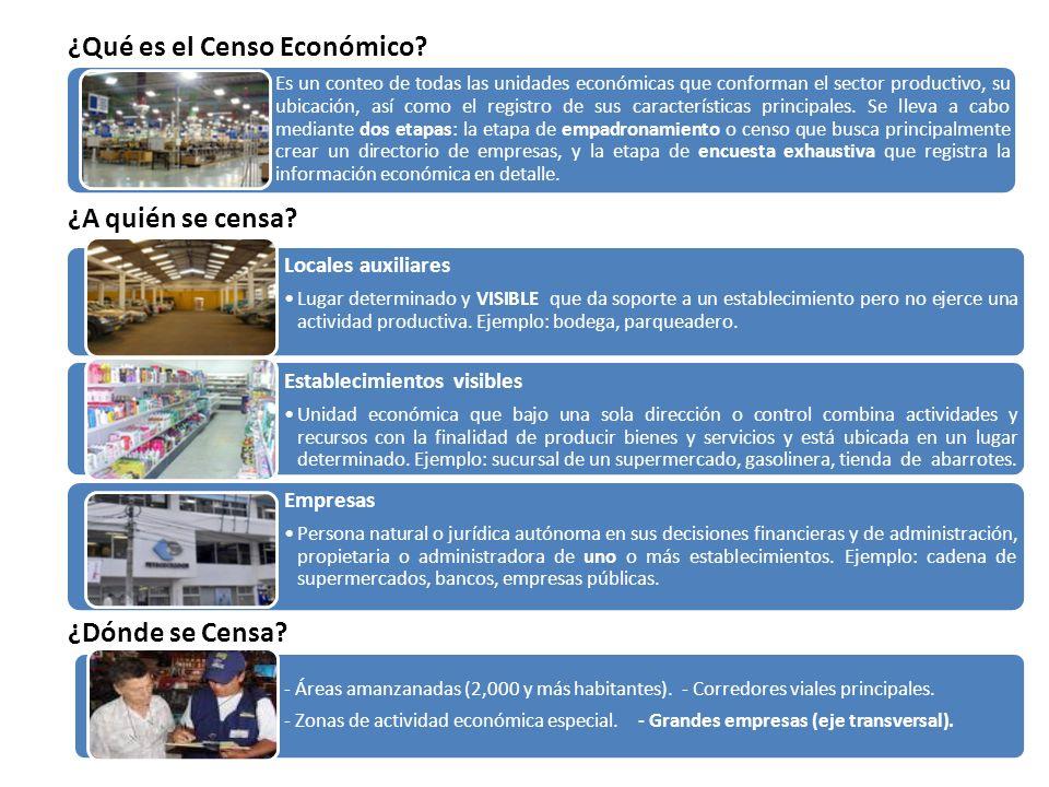 ¿Qué es el Censo Económico? Locales auxiliares Lugar determinado y VISIBLE que da soporte a un establecimiento pero no ejerce una actividad productiva