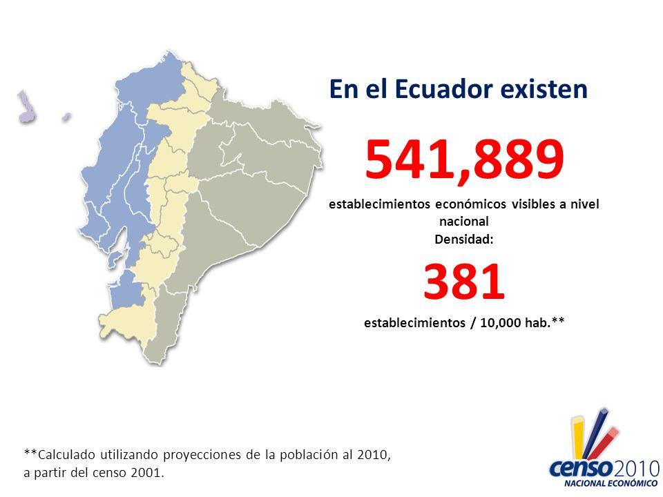**Calculado utilizando proyecciones de la población al 2010, a partir del censo 2001. En el Ecuador existen 541,889 establecimientos económicos visibl