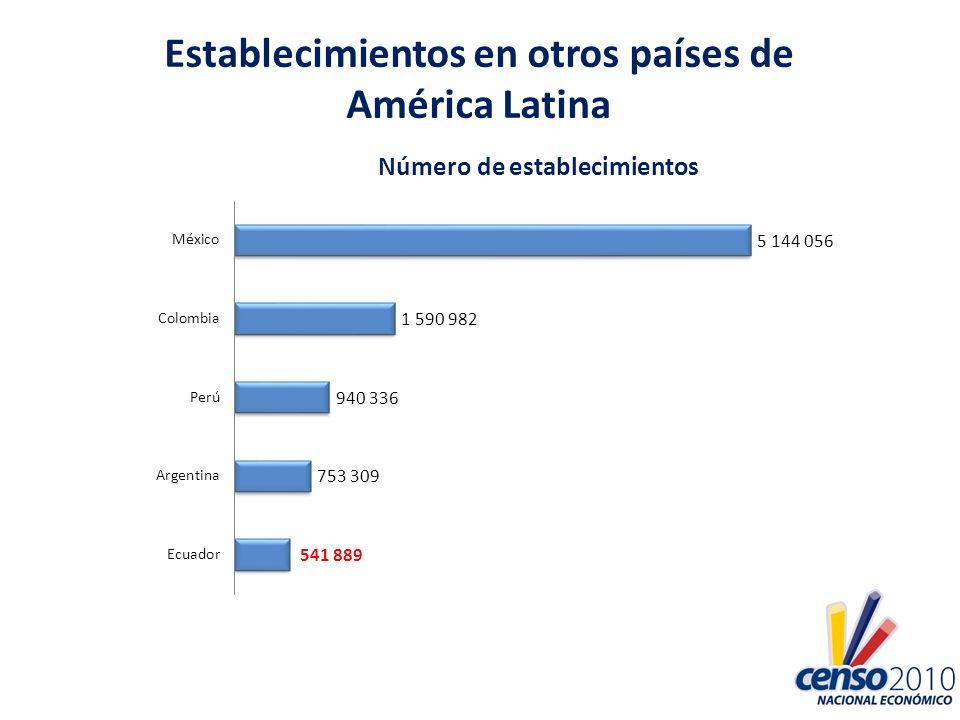 El nivel de establecimientos en relación al número de habitantes es similar al de nuestros países vecinos.