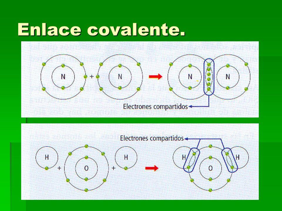 Enlace covalente.