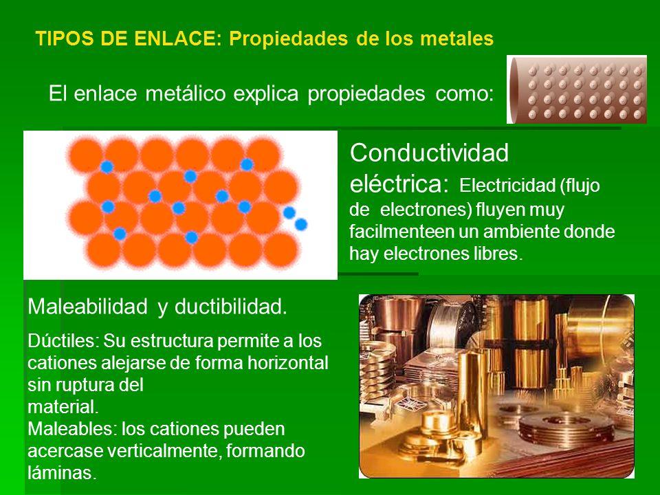 TIPOS DE ENLACE: Propiedades de los metales El enlace metálico explica propiedades como: Maleabilidad y ductibilidad. Dúctiles: Su estructura permite