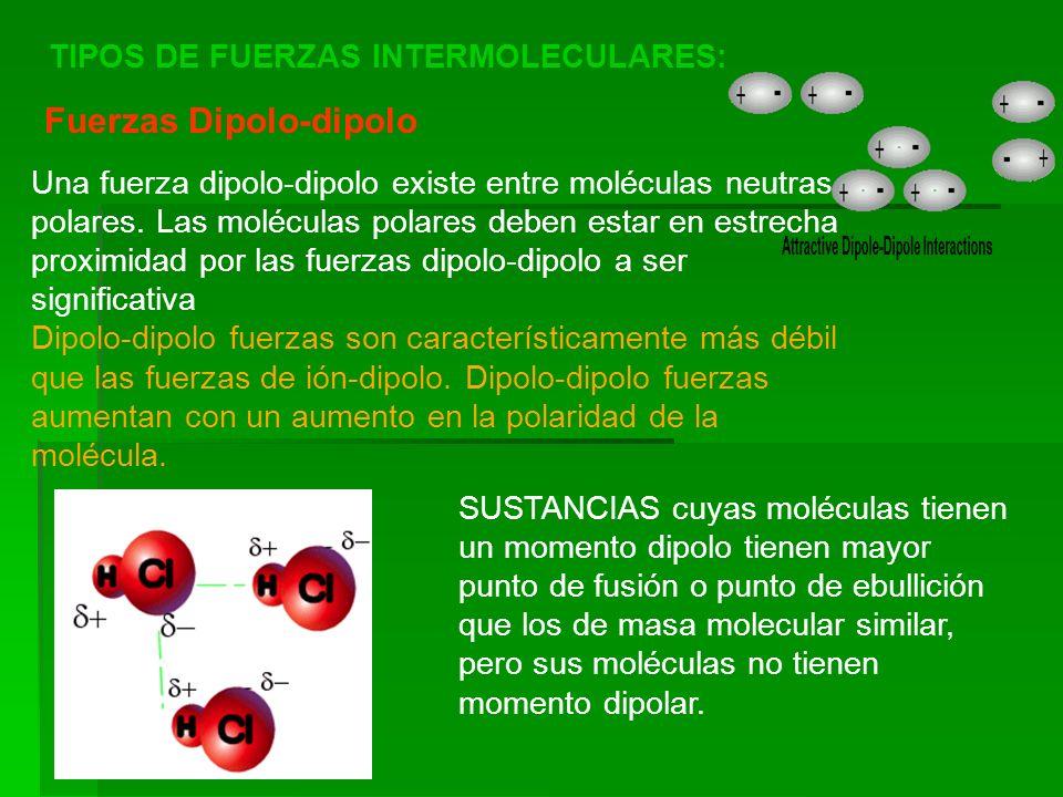 Fuerzas Dipolo-dipolo SUSTANCIAS cuyas moléculas tienen un momento dipolo tienen mayor punto de fusión o punto de ebullición que los de masa molecular