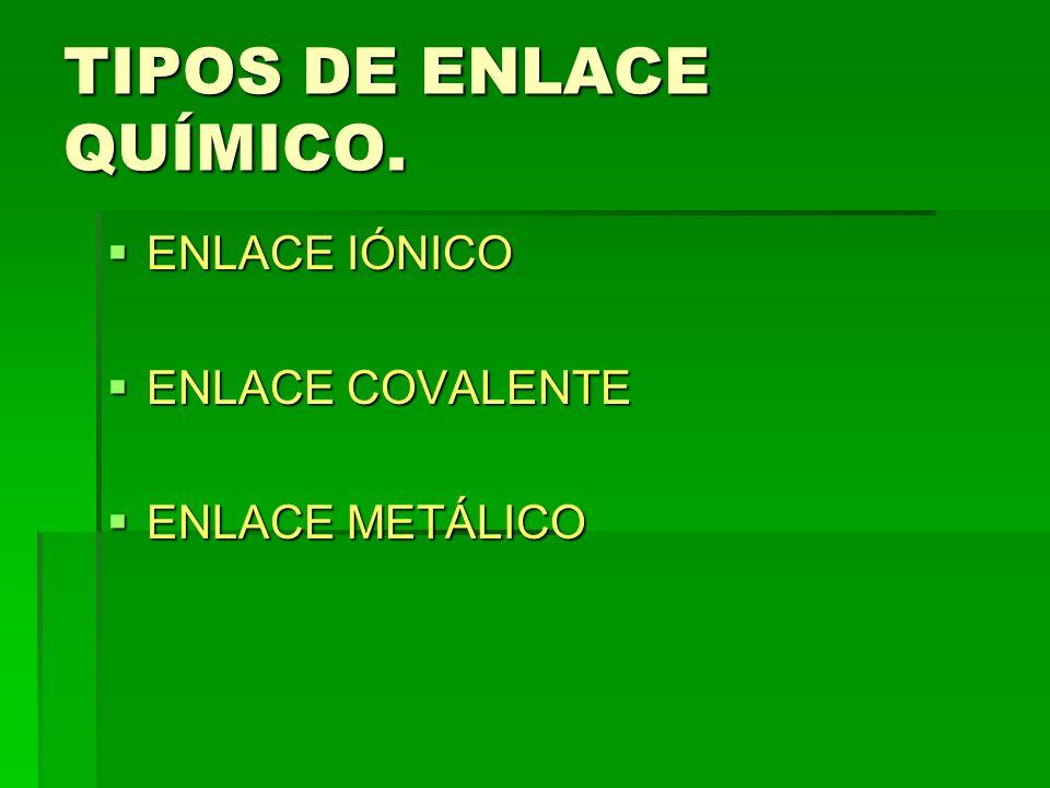 TIPOS DE ENLACE QUÍMICO. ENLACE IÓNICO ENLACE IÓNICO ENLACE COVALENTE ENLACE COVALENTE ENLACE METÁLICO ENLACE METÁLICO