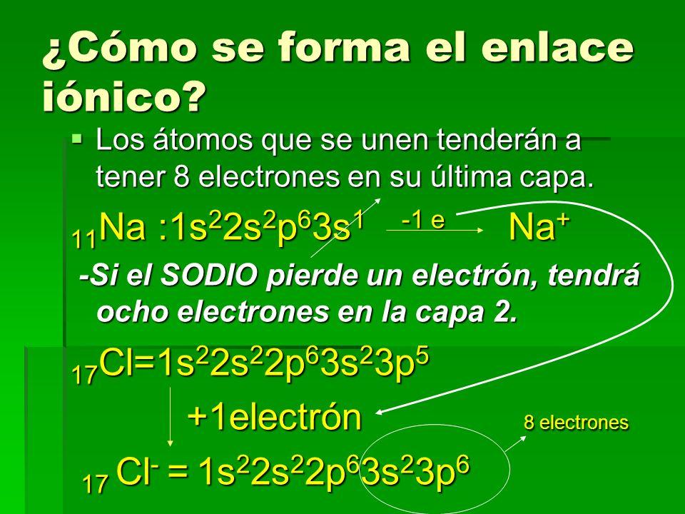¿Cómo se forma el enlace iónico? Los átomos que se unen tenderán a tener 8 electrones en su última capa. Los átomos que se unen tenderán a tener 8 ele