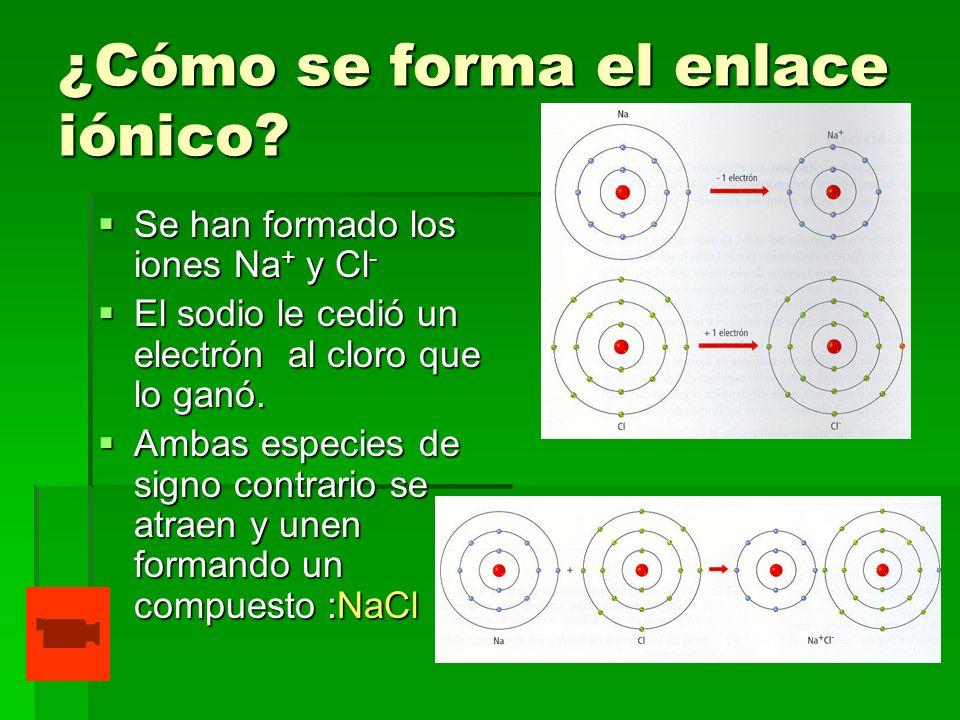 ¿Cómo se forma el enlace iónico? Se han formado los iones Na + y Cl - Se han formado los iones Na + y Cl - El sodio le cedió un electrón al cloro que
